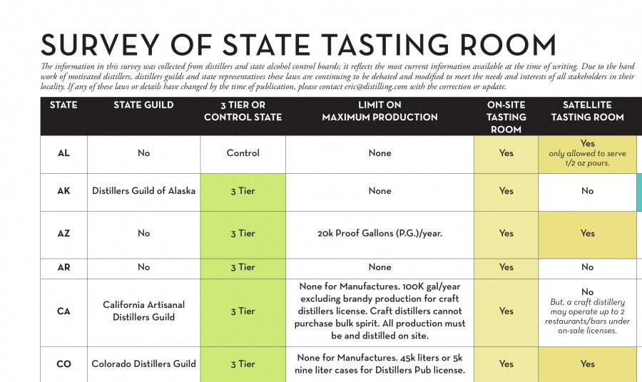 Survey of State Tasting Room Laws