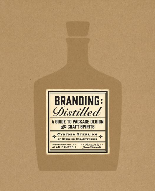 Branding: Distilled